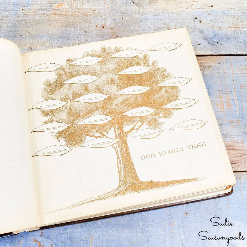 upcycling idea for a vintage photo album