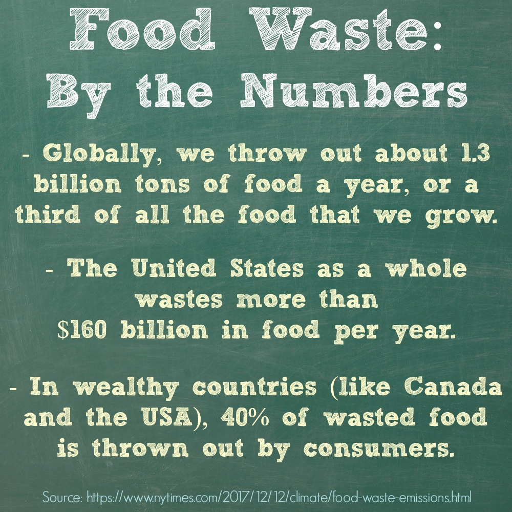 Food Waste Solutions - Food waste statistics as presented in the New York Times authored by Somini Sengupta